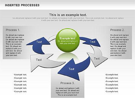 Inserted Processes Diagram Slide 2