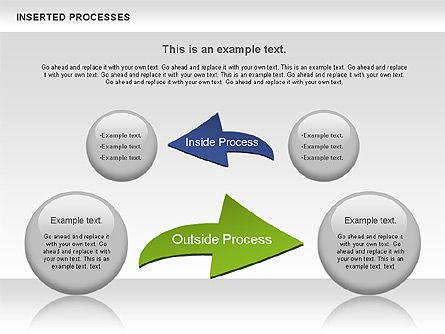 Inserted Processes Diagram Slide 3