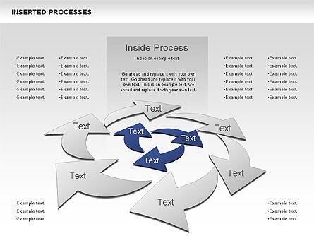 Inserted Processes Diagram Slide 4