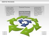 Inserted Processes Diagram#1