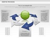 Inserted Processes Diagram#2