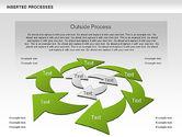 Inserted Processes Diagram#5