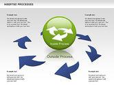 Inserted Processes Diagram#6
