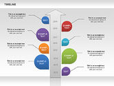 Timelines & Calendars: Timeline #00933