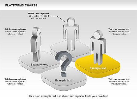 Platforms Chart, Slide 2, 00943, Business Models — PoweredTemplate.com