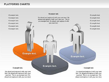 Platforms Chart, Slide 3, 00943, Business Models — PoweredTemplate.com