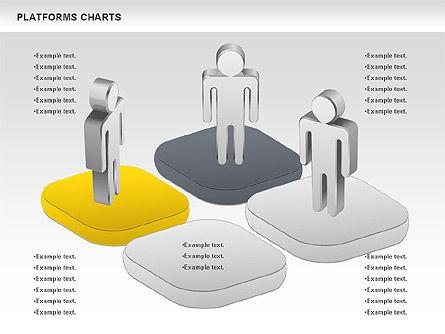 Platforms Chart, Slide 4, 00943, Business Models — PoweredTemplate.com