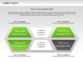 Process Green Chart#10