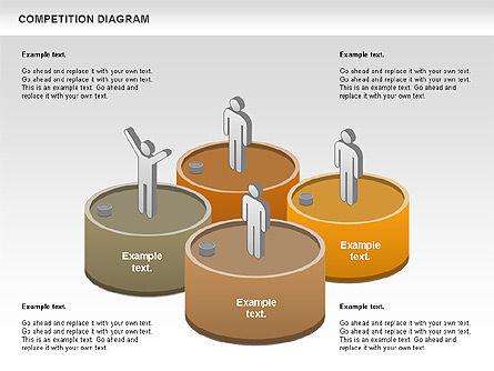 Competition Diagram , Slide 11, 00948, Business Models — PoweredTemplate.com