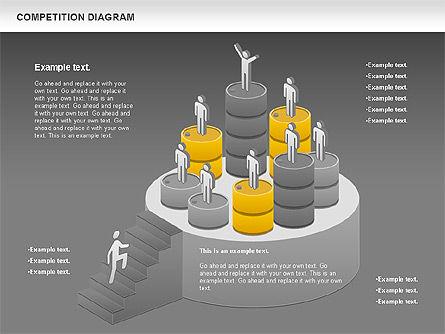 Competition Diagram , Slide 12, 00948, Business Models — PoweredTemplate.com