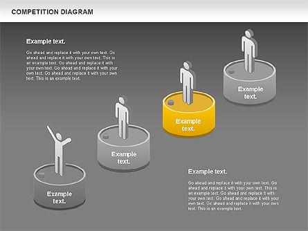 Competition Diagram , Slide 13, 00948, Business Models — PoweredTemplate.com