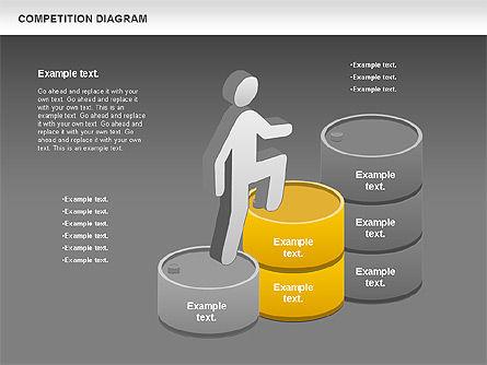 Competition Diagram , Slide 14, 00948, Business Models — PoweredTemplate.com