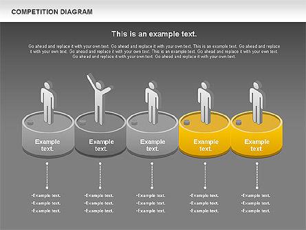 Competition Diagram , Slide 15, 00948, Business Models — PoweredTemplate.com
