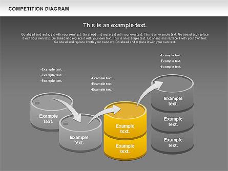 Competition Diagram , Slide 16, 00948, Business Models — PoweredTemplate.com