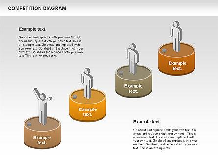 Competition Diagram , Slide 2, 00948, Business Models — PoweredTemplate.com
