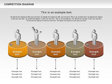 Competition Diagram , Slide 4, 00948, Business Models — PoweredTemplate.com