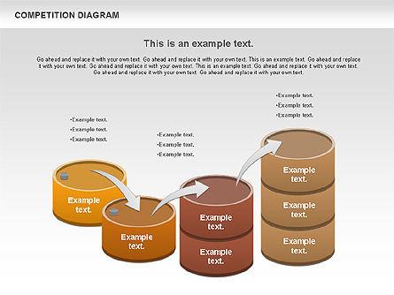 Competition Diagram , Slide 5, 00948, Business Models — PoweredTemplate.com