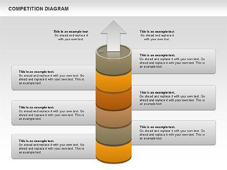 Competition Diagram , Slide 7, 00948, Business Models — PoweredTemplate.com