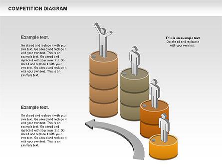 Competition Diagram , Slide 9, 00948, Business Models — PoweredTemplate.com