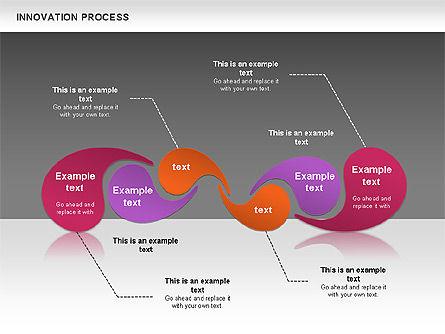 Innovation Process, Slide 13, 00963, Process Diagrams — PoweredTemplate.com