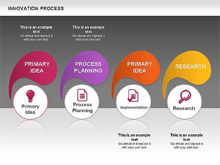 Innovation Process, Slide 14, 00963, Process Diagrams — PoweredTemplate.com
