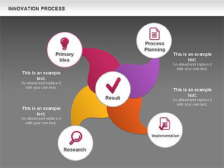 Innovation Process, Slide 15, 00963, Process Diagrams — PoweredTemplate.com