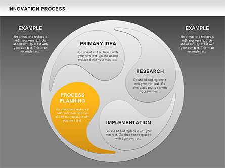 Innovation Process, Slide 16, 00963, Process Diagrams — PoweredTemplate.com