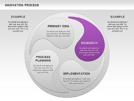 Innovation Process, Slide 5, 00963, Process Diagrams — PoweredTemplate.com
