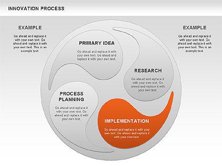 Innovation Process, Slide 6, 00963, Process Diagrams — PoweredTemplate.com