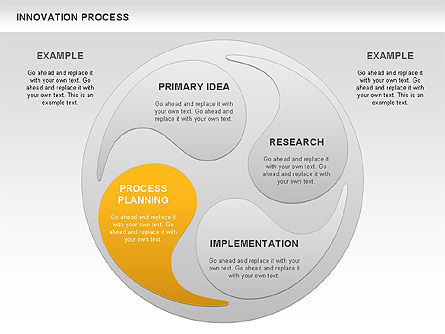 Innovation Process, Slide 7, 00963, Process Diagrams — PoweredTemplate.com