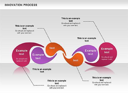 Innovation Process, Slide 8, 00963, Process Diagrams — PoweredTemplate.com