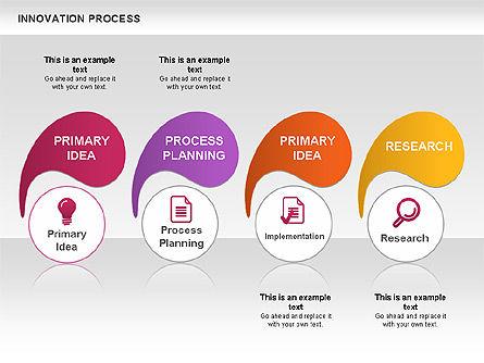 Innovation Process, Slide 9, 00963, Process Diagrams — PoweredTemplate.com