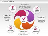 Process Diagrams: Innovation Process #00963