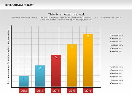 Business Models: 히스토그램 차트 #00968