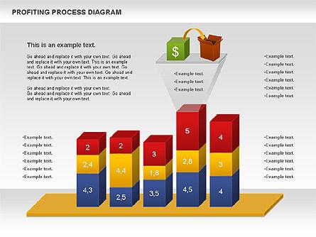 Profiting Process Diagram, Slide 4, 00973, Business Models — PoweredTemplate.com