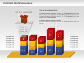 Business Models: Profiting Process Diagram #00973