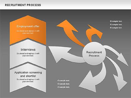 Recruitment Process Slide 13