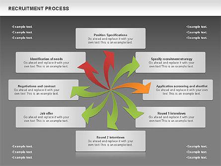 Recruitment Process Slide 14