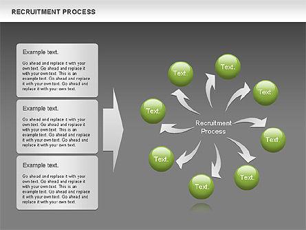 Recruitment Process Slide 15