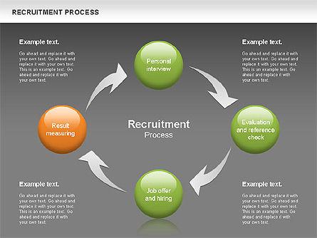 Recruitment Process Slide 16