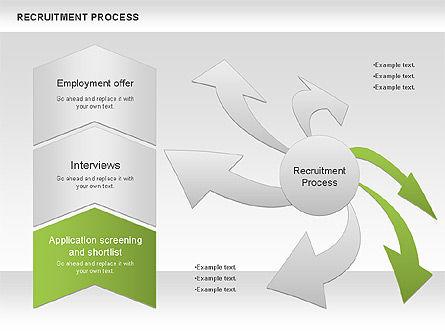 Recruitment Process, Slide 2, 00974, Process Diagrams — PoweredTemplate.com