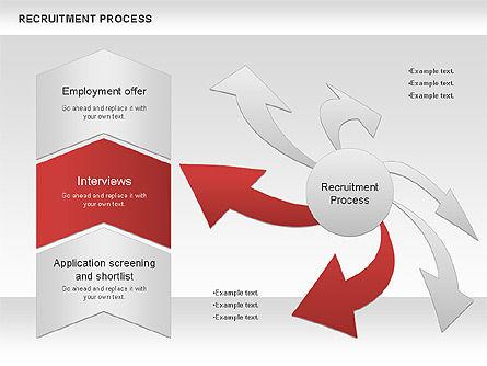 Recruitment Process, Slide 3, 00974, Process Diagrams — PoweredTemplate.com