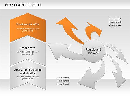 Recruitment Process, Slide 4, 00974, Process Diagrams — PoweredTemplate.com