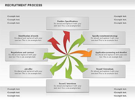 Recruitment Process Slide 5