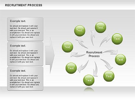 Recruitment Process Slide 6