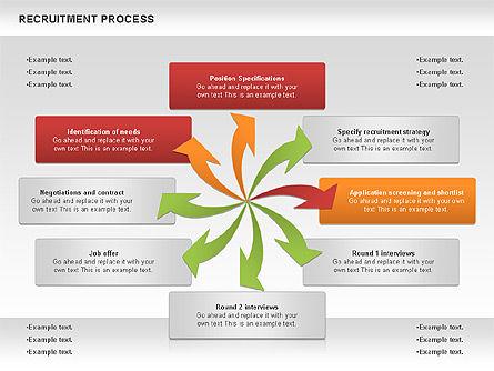 Recruitment Process Slide 8