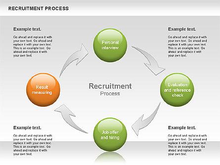 Recruitment Process Slide 9