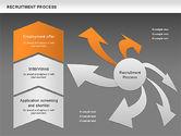 Recruitment Process#13