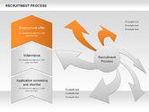 Recruitment Process#4