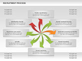 Recruitment Process#5